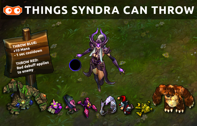 [http://static.askmrrobot.com/images/lol/tips/syndra/1/syndra_throw.png]
